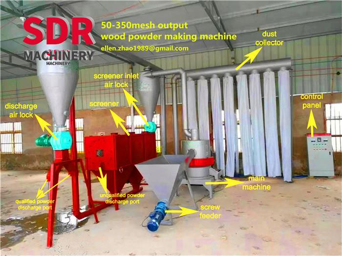 Grinding Roller Assemblies For Wood Powder Machine Customer